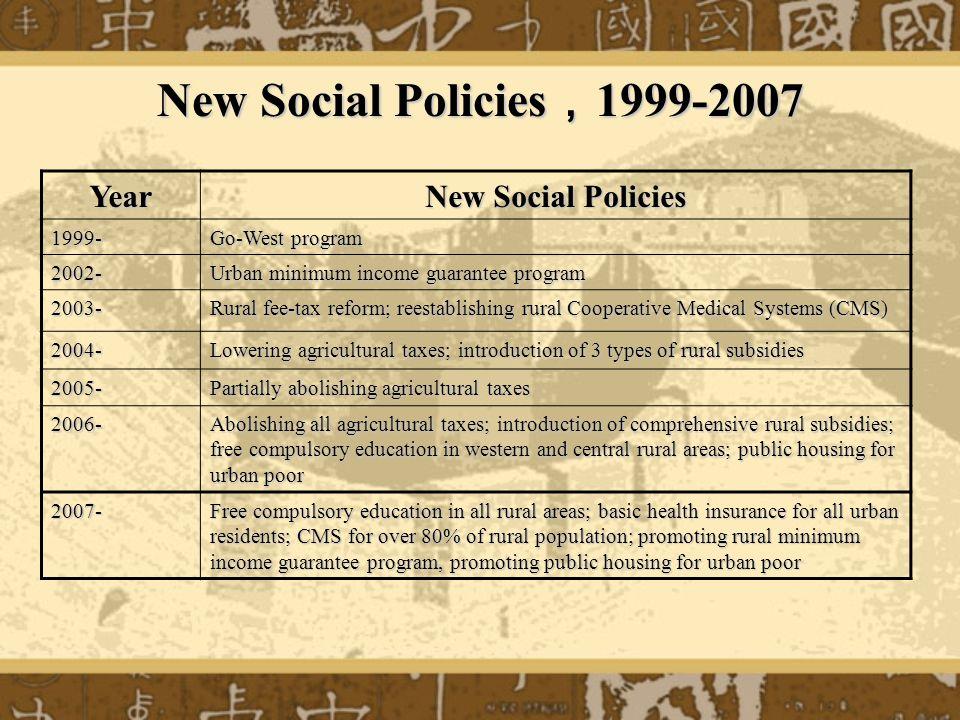 New Social Policies,1999-2007 Year New Social Policies 1999-