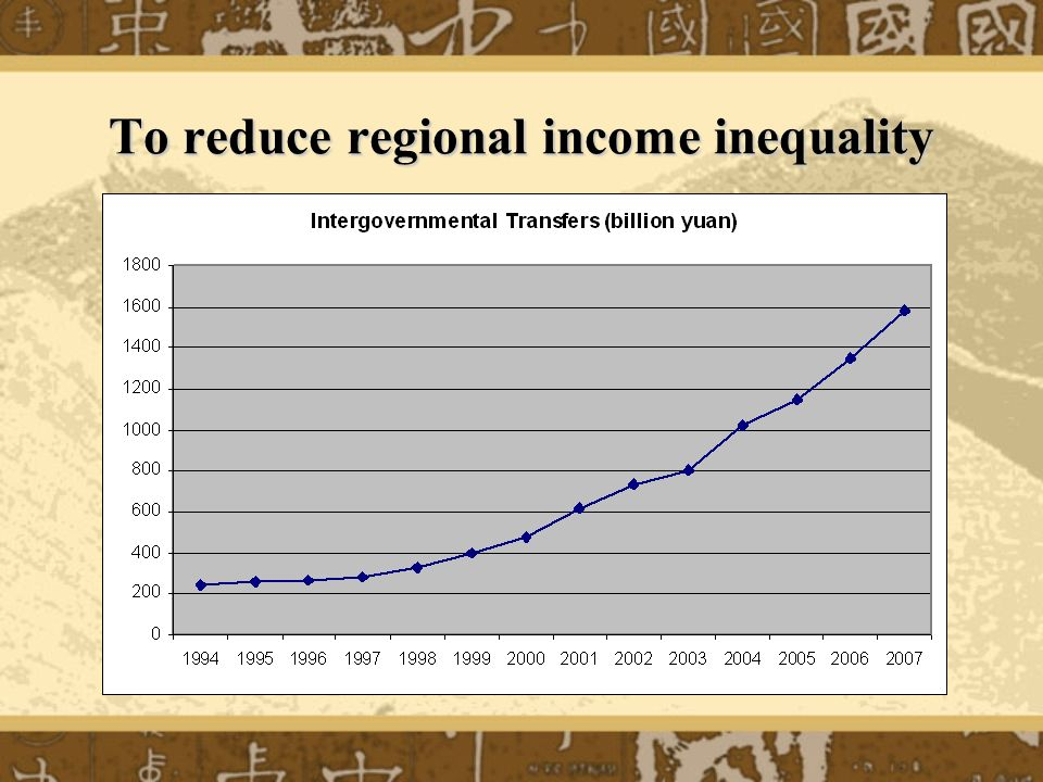 To reduce regional income inequality