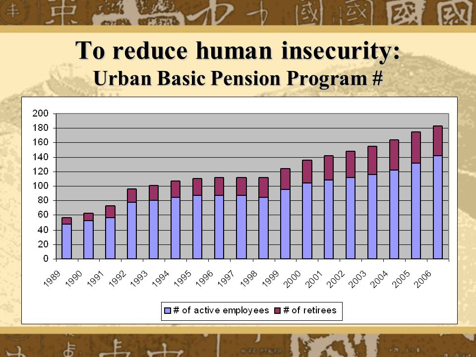 To reduce human insecurity: Urban Basic Pension Program #