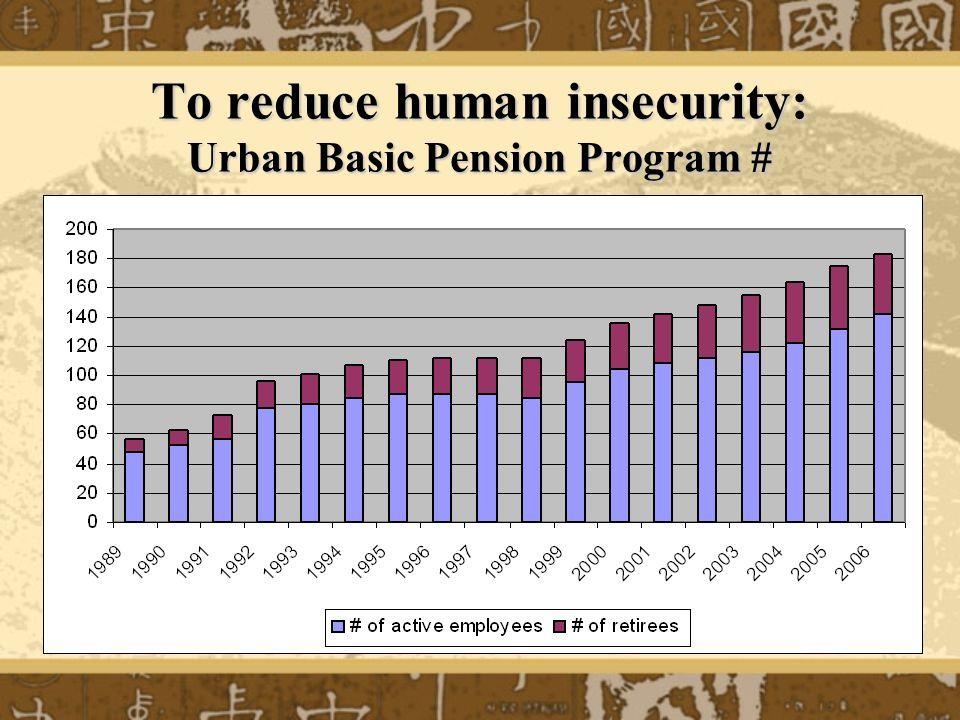 To reduce human insecurity: Urban Basic Pension Program #