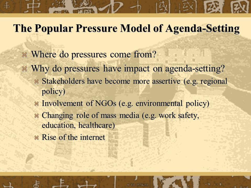 The Popular Pressure Model of Agenda-Setting