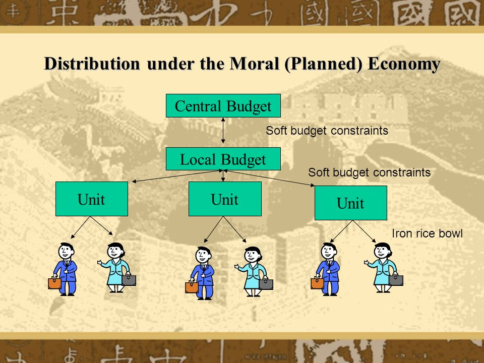 Distribution under the Moral (Planned) Economy