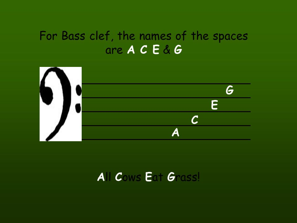 For Bass clef, the names of the spaces are A C E & G