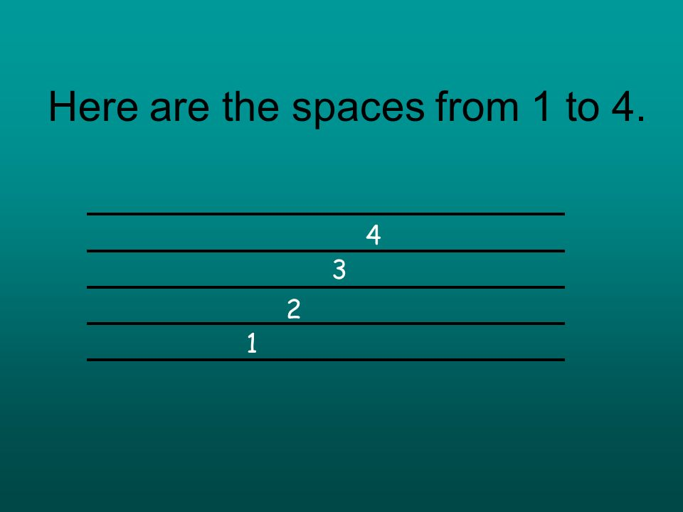 Here are the spaces from 1 to 4.