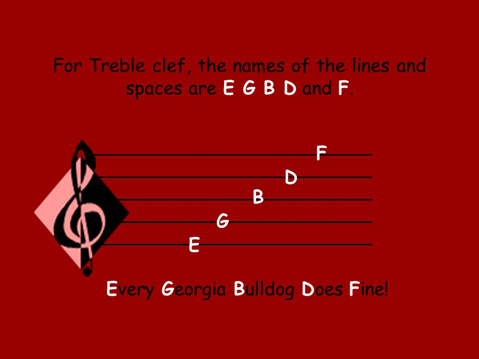 For Treble clef, the names of the lines and spaces are E G B D and F.