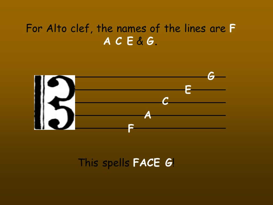 For Alto clef, the names of the lines are F A C E & G.
