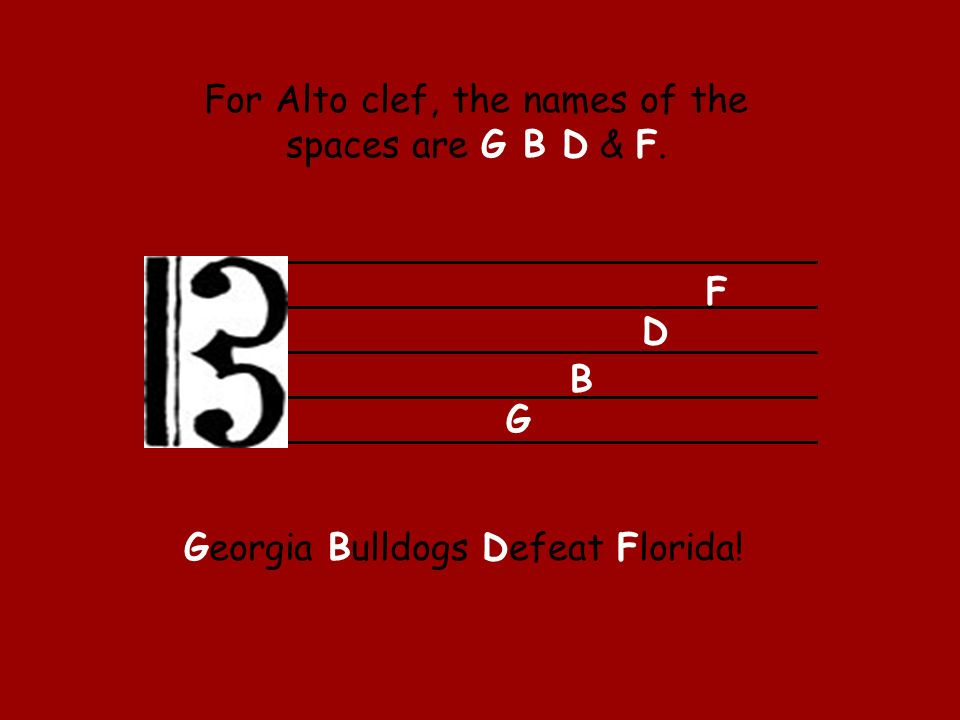 For Alto clef, the names of the spaces are G B D & F.