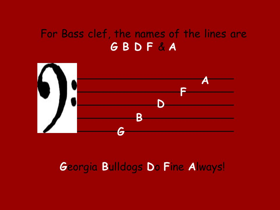 For Bass clef, the names of the lines are G B D F & A