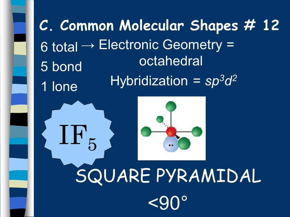 C. Common Molecular Shapes # 12