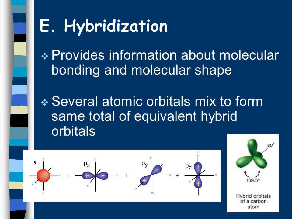 E. Hybridization Provides information about molecular bonding and molecular shape.