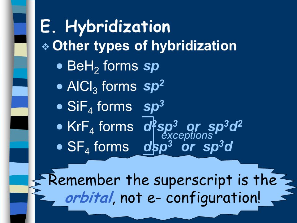 Remember the superscript is the orbital, not e- configuration!