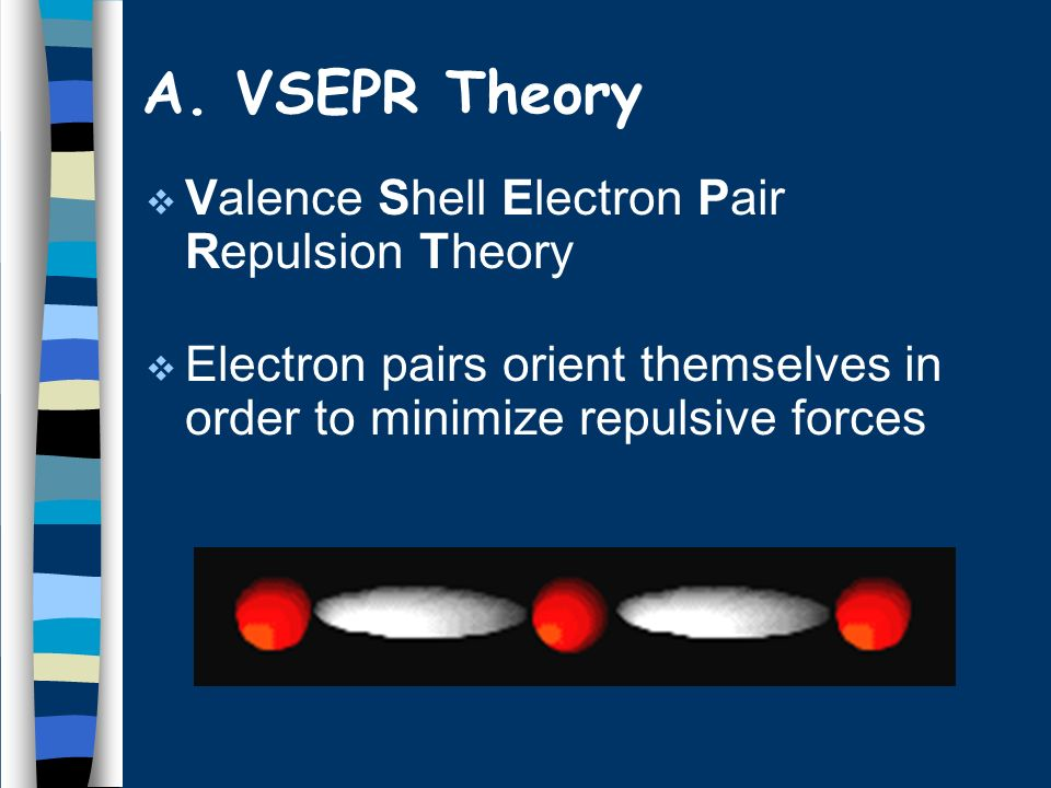 A. VSEPR Theory Valence Shell Electron Pair Repulsion Theory