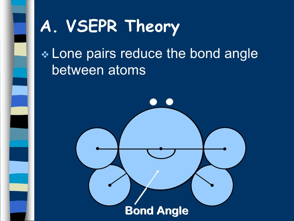 A. VSEPR Theory Lone pairs reduce the bond angle between atoms