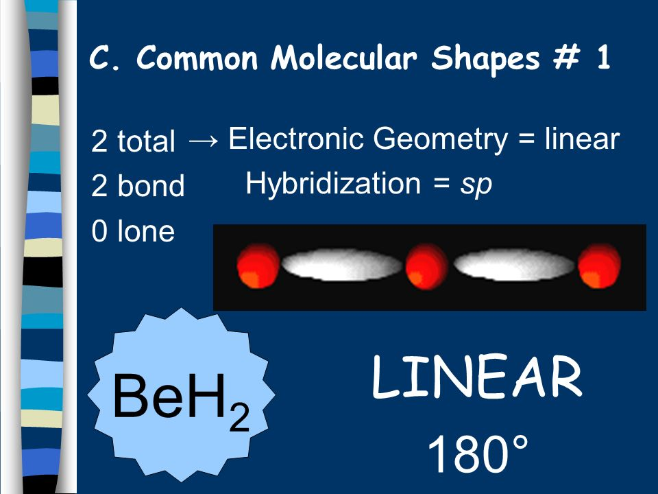 C. Common Molecular Shapes # 1