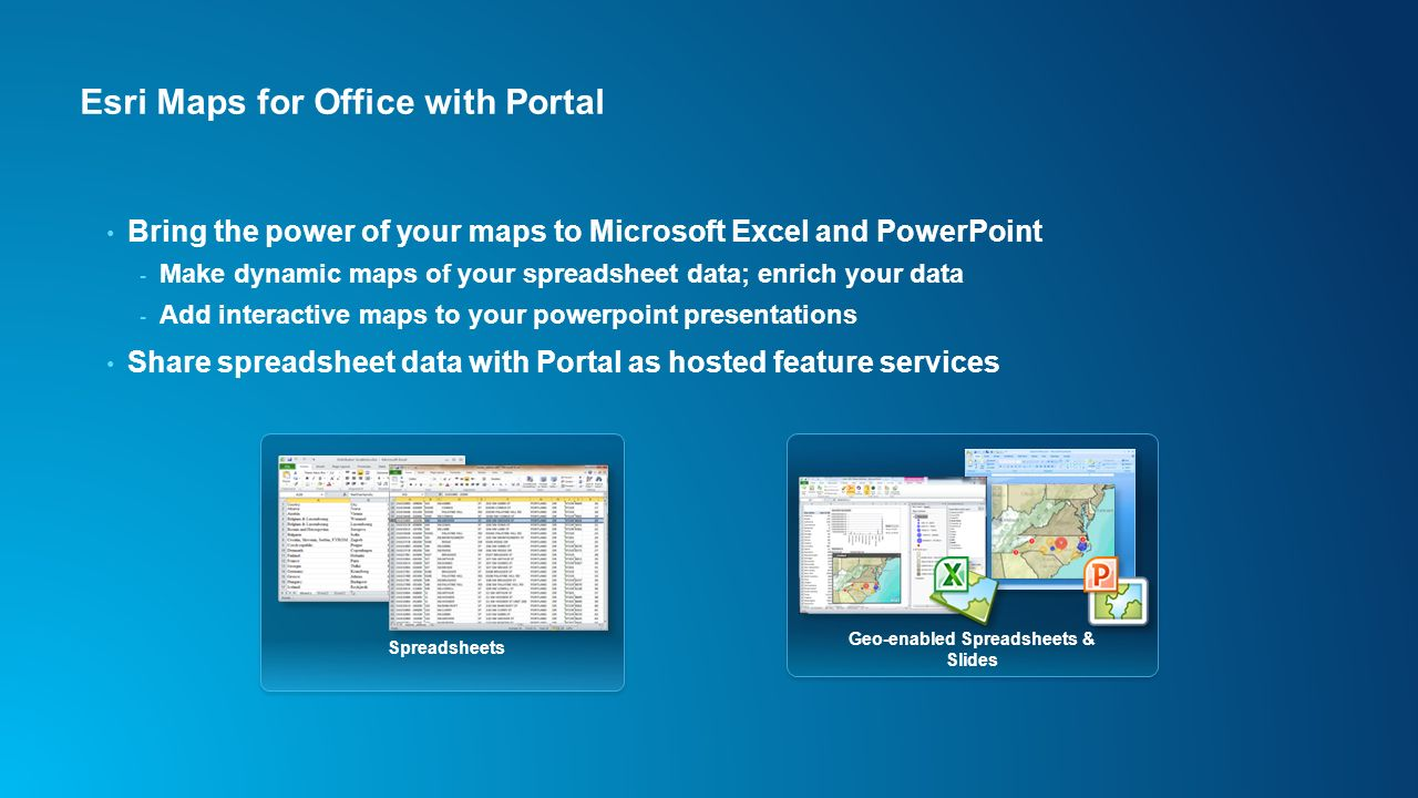 Portal for ArcGIS Administration - ppt video online download