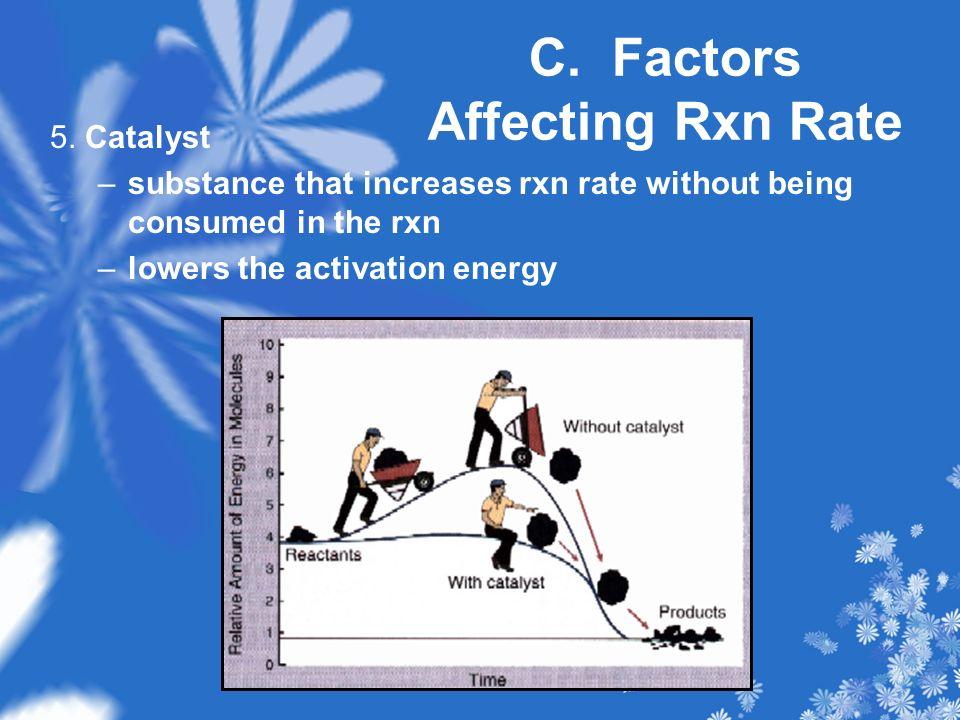 C. Factors Affecting Rxn Rate