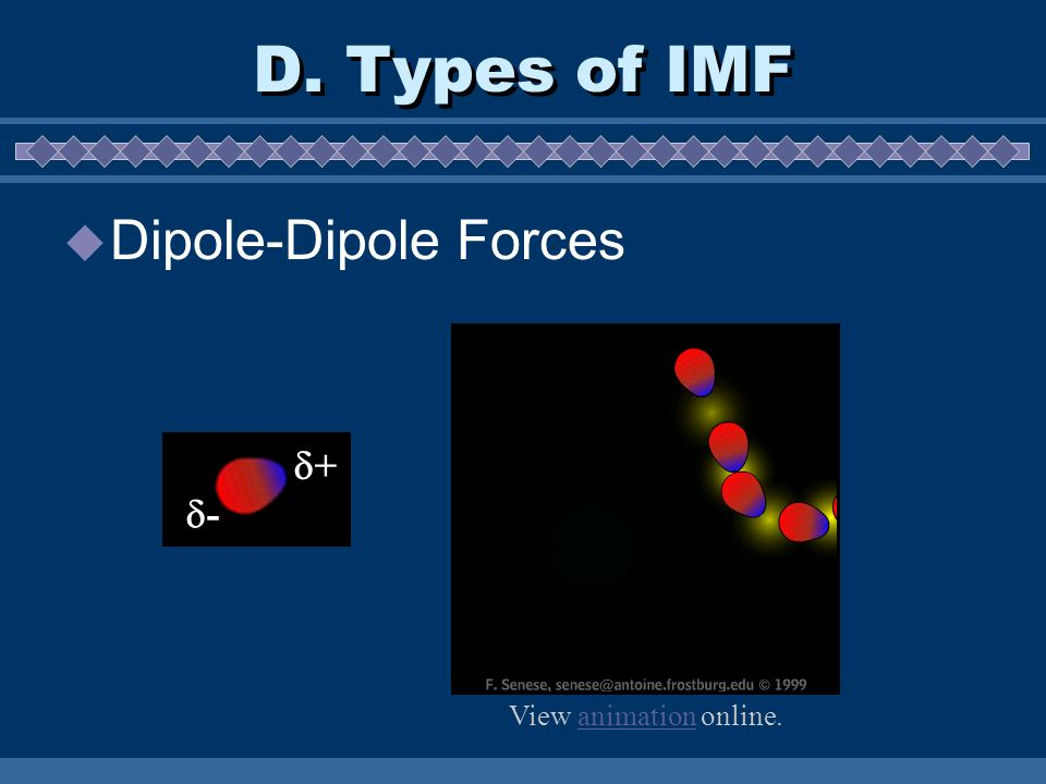 D. Types of IMF Dipole-Dipole Forces + - View animation online.