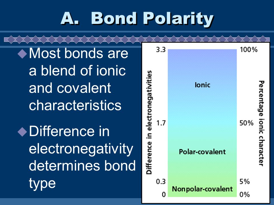 A. Bond Polarity Most bonds are a blend of ionic and covalent characteristics.