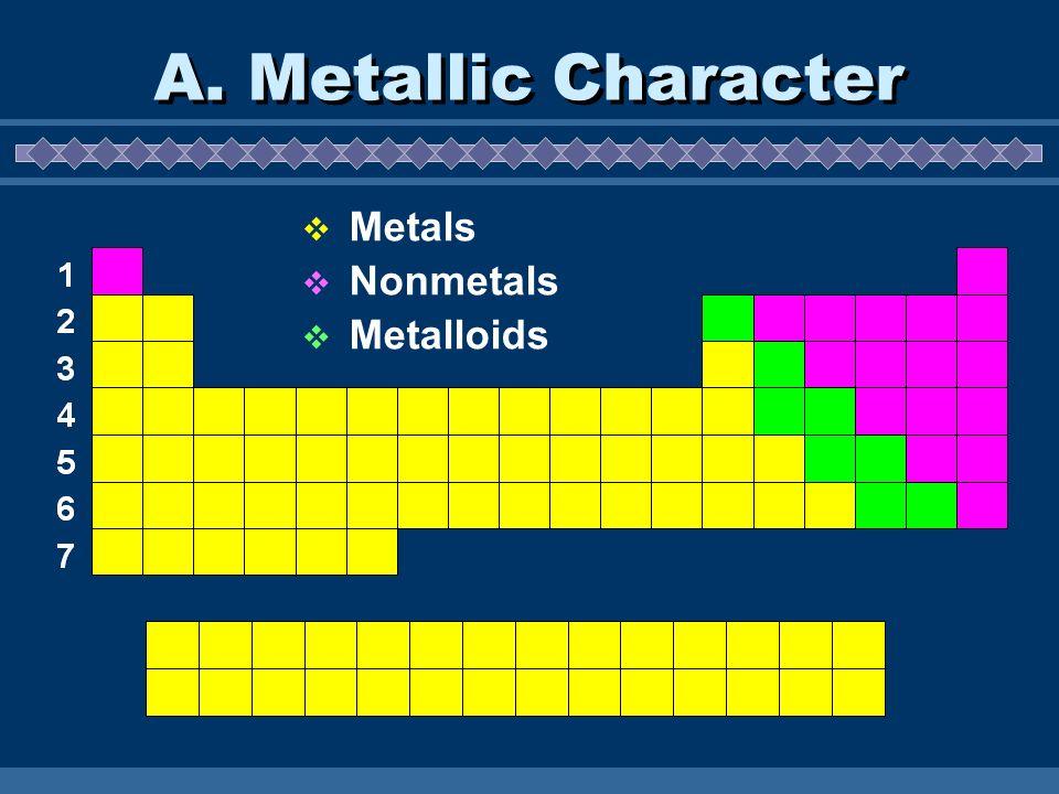 A. Metallic Character Metals Nonmetals Metalloids