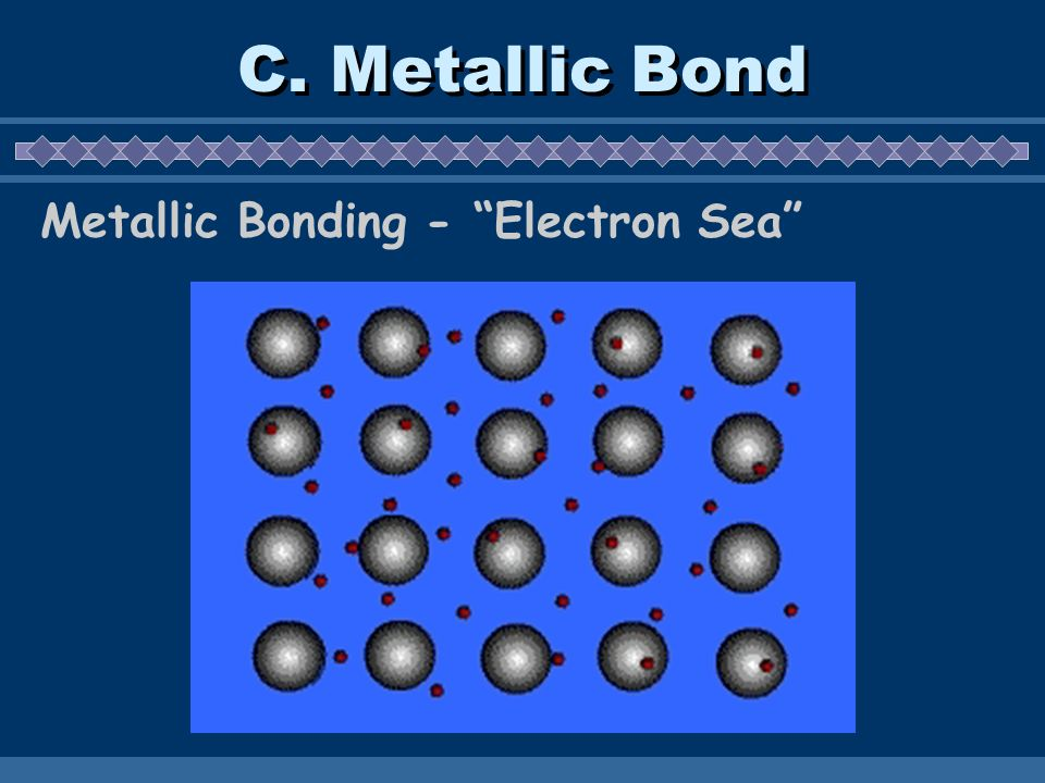 C. Metallic Bond Metallic Bonding - Electron Sea
