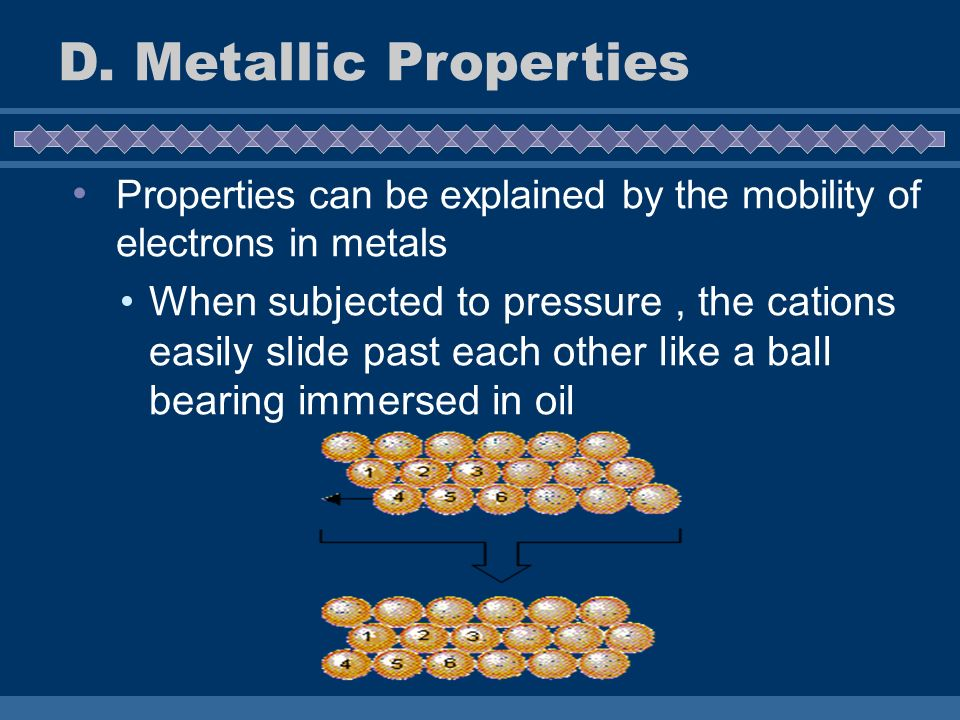 D. Metallic Properties Properties can be explained by the mobility of electrons in metals.