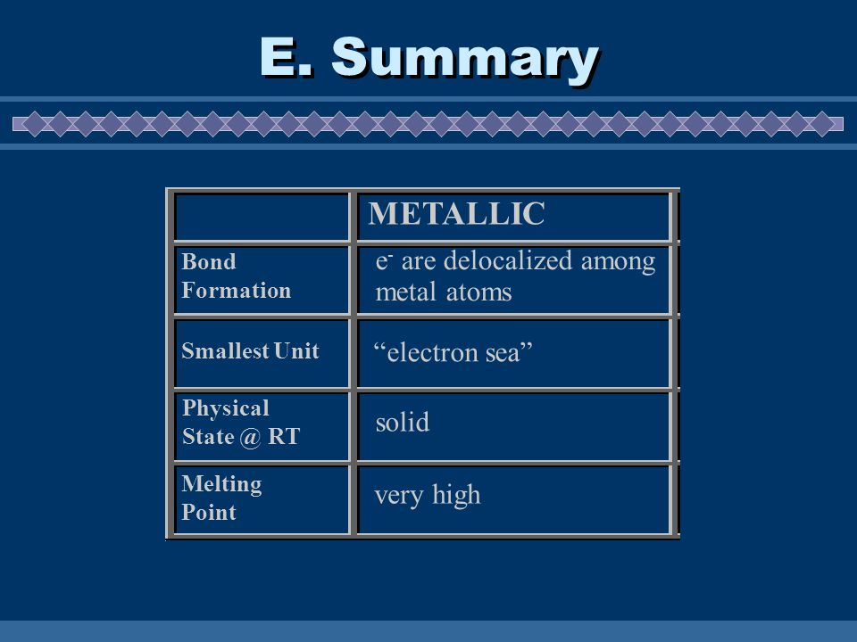 E. Summary METALLIC e- are delocalized among metal atoms