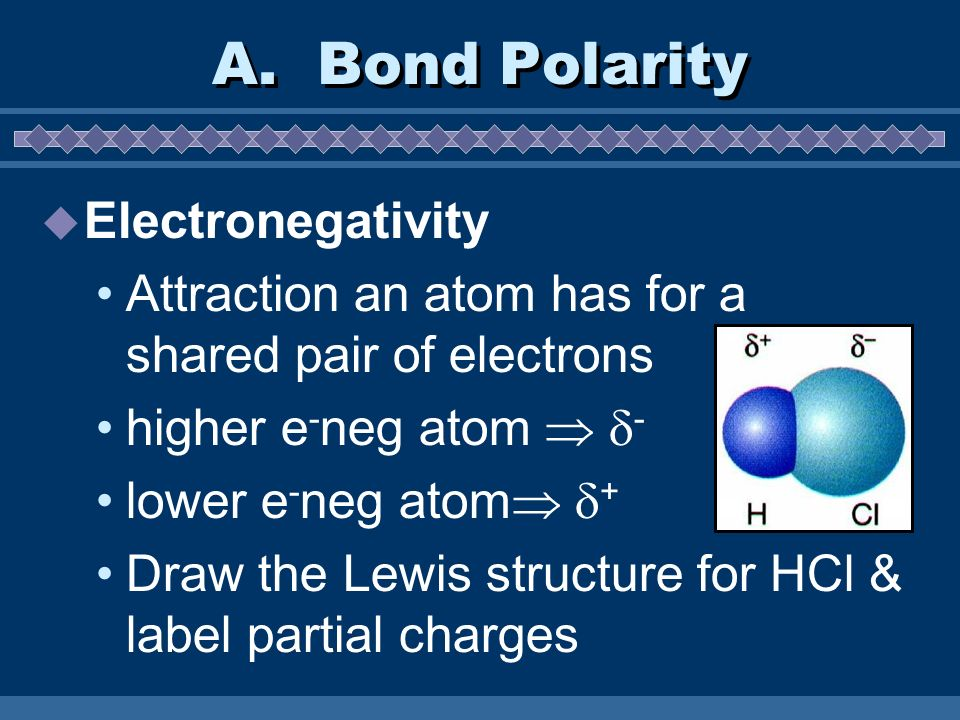 A. Bond Polarity Electronegativity