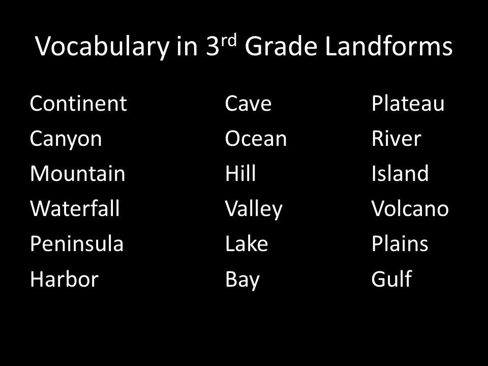 Vocabulary in 3rd Grade Landforms