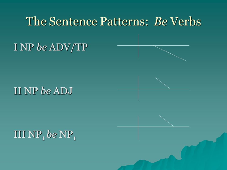 The Sentence Patterns: Be Verbs