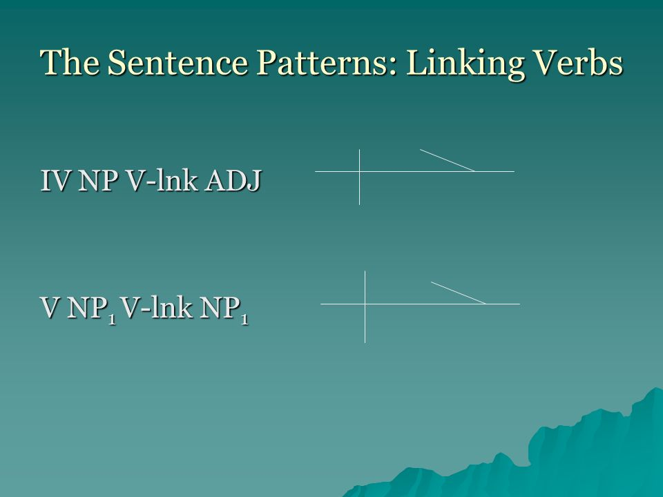 The Sentence Patterns: Linking Verbs