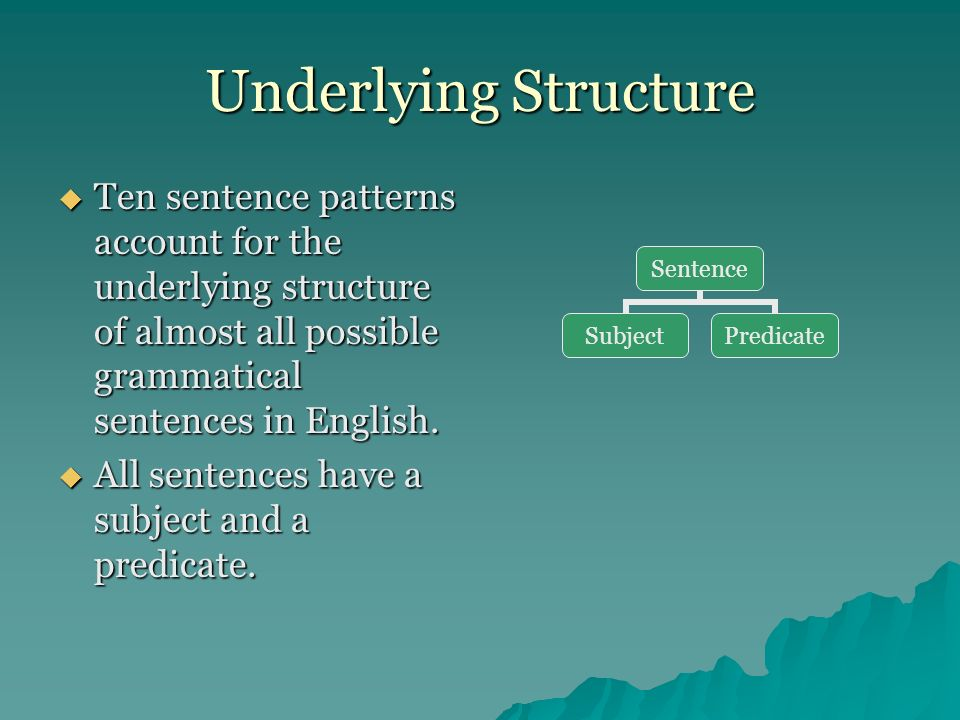 Underlying Structure Ten sentence patterns account for the underlying structure of almost all possible grammatical sentences in English.