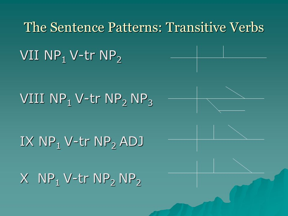 The Sentence Patterns: Transitive Verbs
