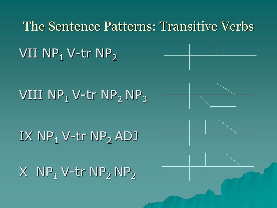 The Sentence Patterns: Transitive Verbs