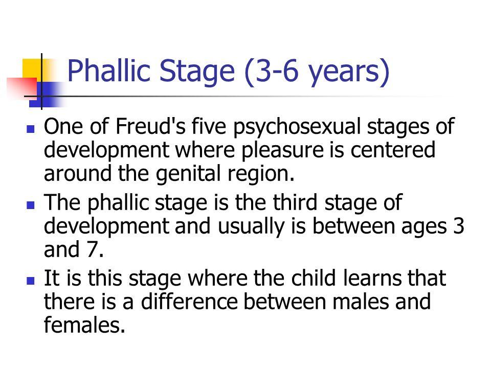 Phallic Stage (3-6 years)