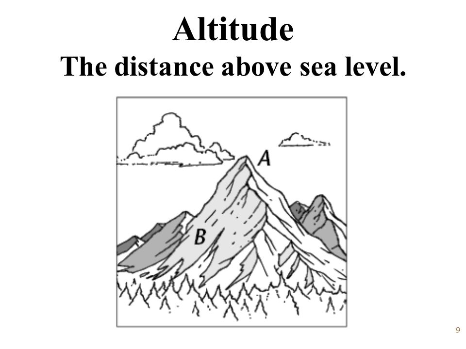 A B Lesson Essential Question Ppt Download - Distance above sea level