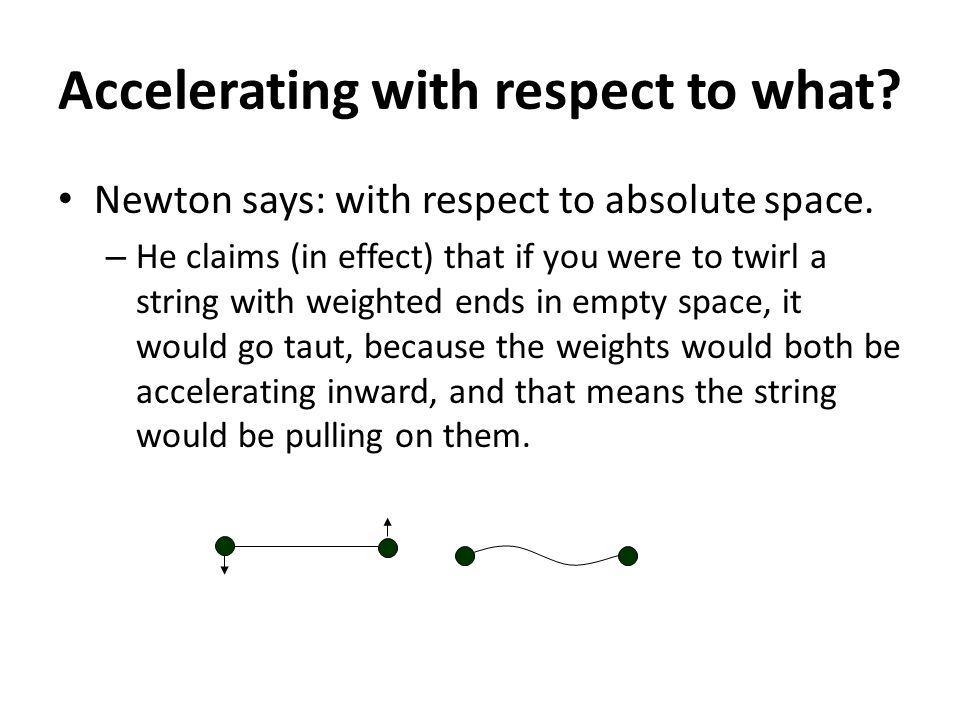 newtons view of absolute space Noun 1 absolute space - physical space independent of what occupies it infinite,   newton's physics stipulated a static and fixed framework for the universe   physics that requires absolute space, yet scientists could not give up the idea of a .