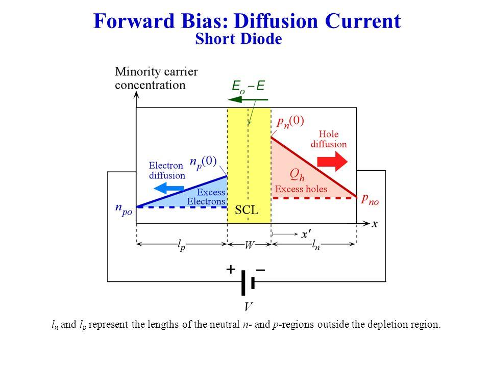 pn diode forward voltage - 28 images - p n junction diode ...