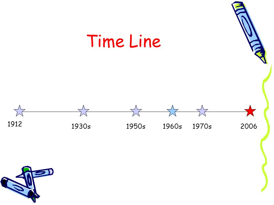 Time Line 1912 1930s 1950s 1960s 1970s 2006