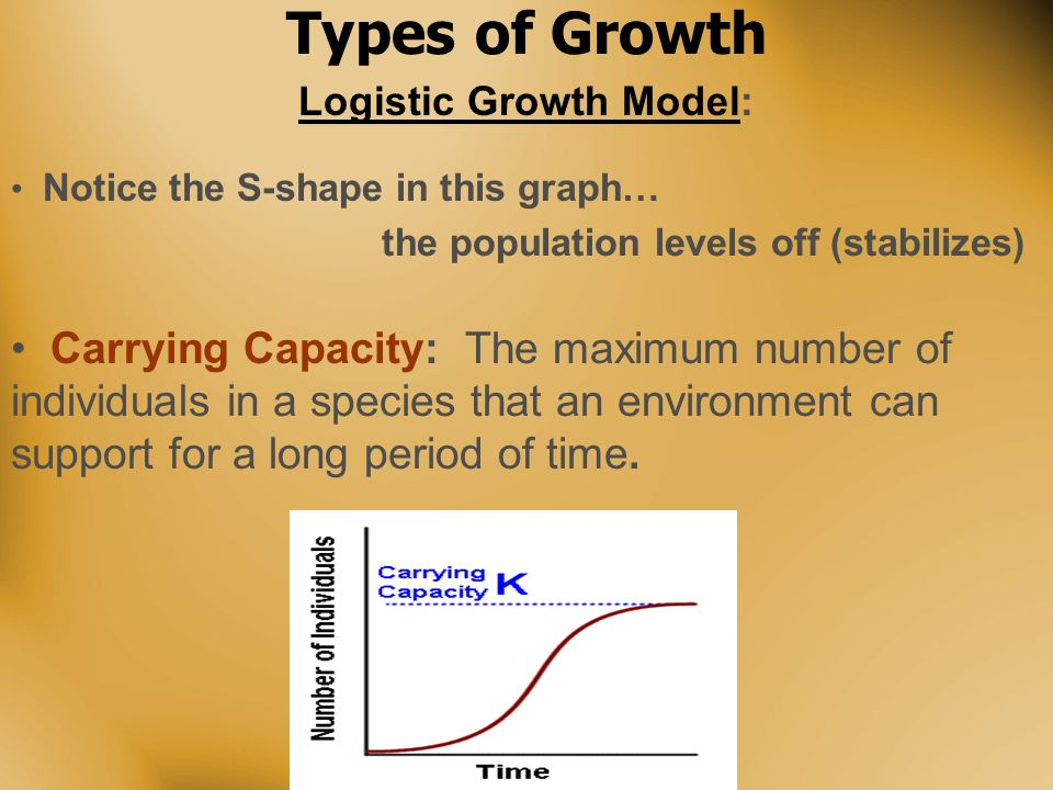 Relationships Biomes Amp Population Growth Ppt Download