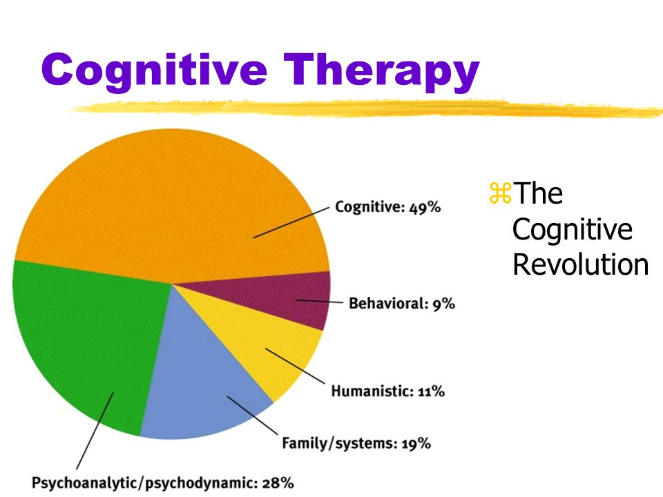 Cognitive Therapy The Cognitive Revolution