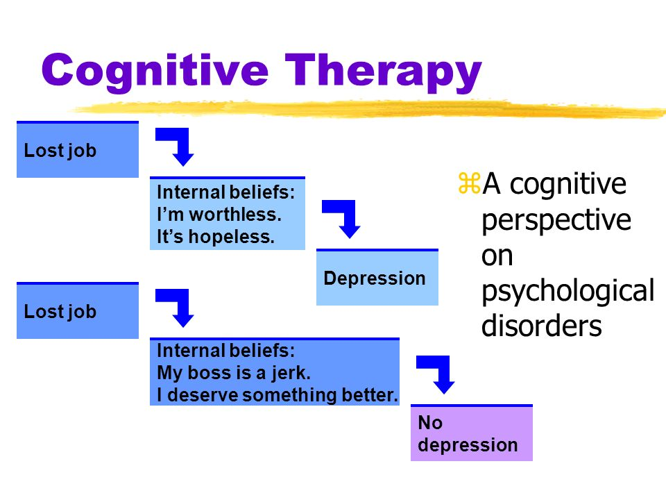 cognitive perspective on cause of depression