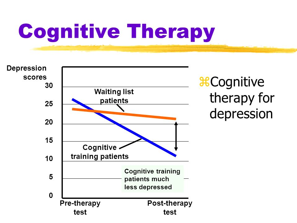 Cognitive Therapy Cognitive therapy for depression Depression scores