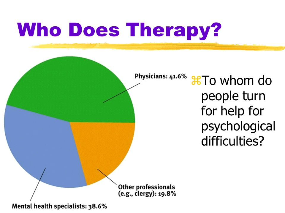 Who Does Therapy To whom do people turn for help for psychological difficulties