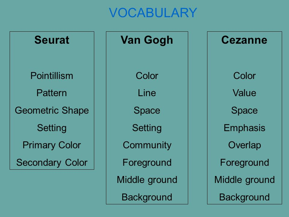 VOCABULARY Seurat Van Gogh Cezanne Pointillism Pattern Geometric Shape
