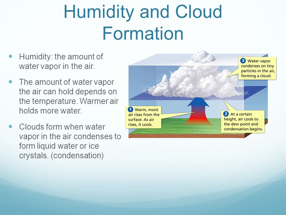 The Atmosphere and Weather - ppt video online download