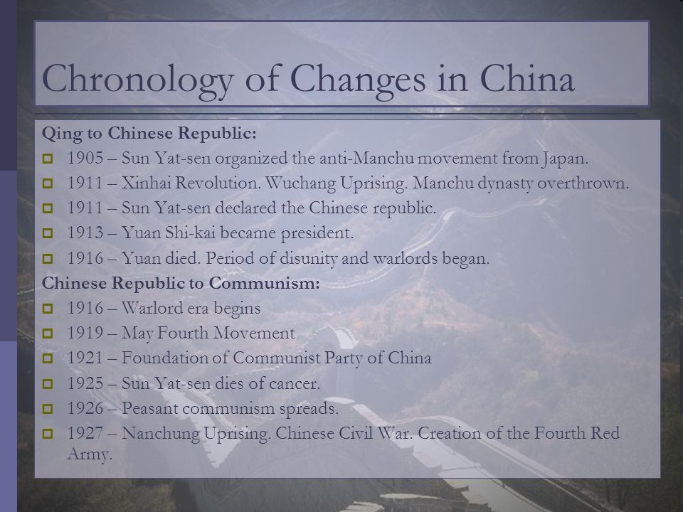 Chronology of Changes in China