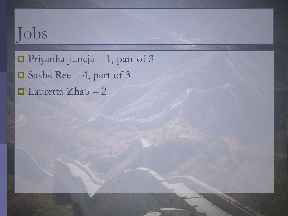 Jobs Priyanka Juneja – 1, part of 3 Sasha Ree – 4, part of 3