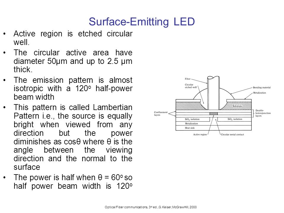 Surface-Emitting LED Active region is etched circular well.