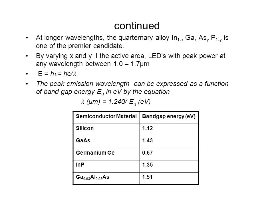 continued At longer wavelengths, the quarternary alloy In1-x Gax Asy P1-y is one of the premier candidate.