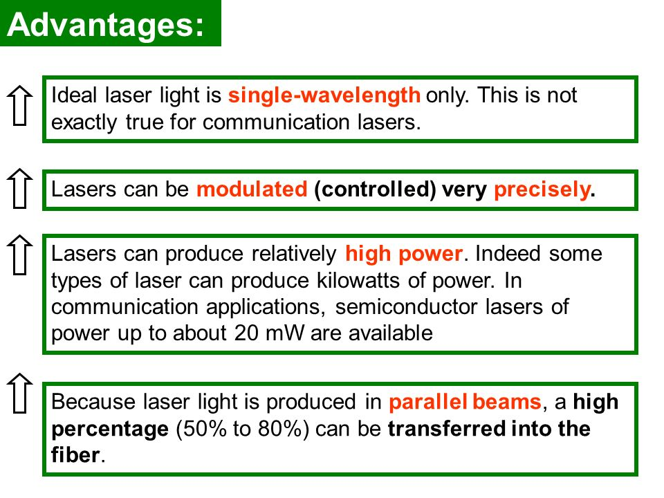 Advantages: Ideal laser light is single-wavelength only. This is not exactly true for communication lasers.